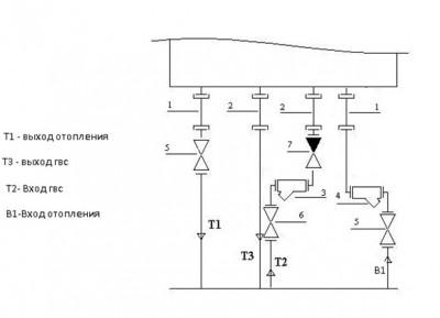 Комплект для подключения котлов (УПО)