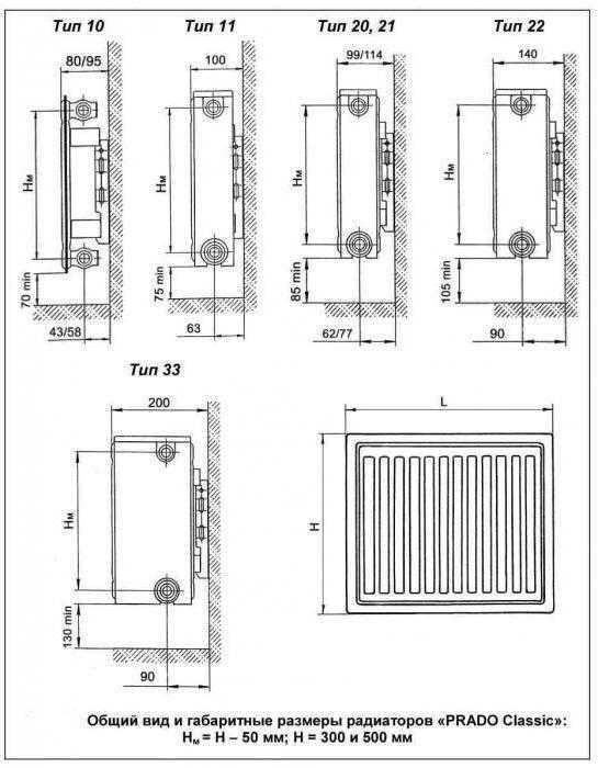 Радиатор стальной Prado Classic 11 300x500 фото 2